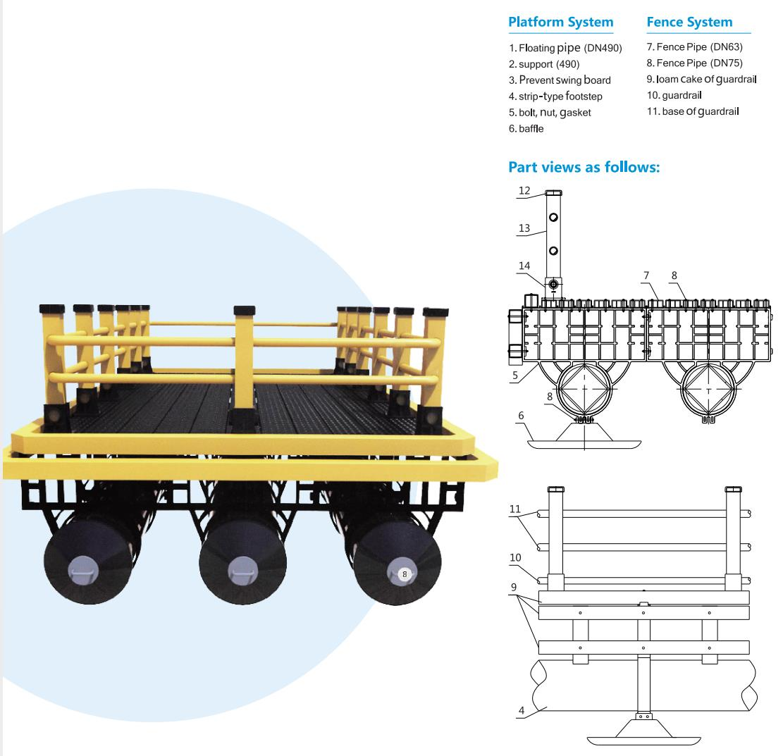 Water Recreation Platform Product Structure