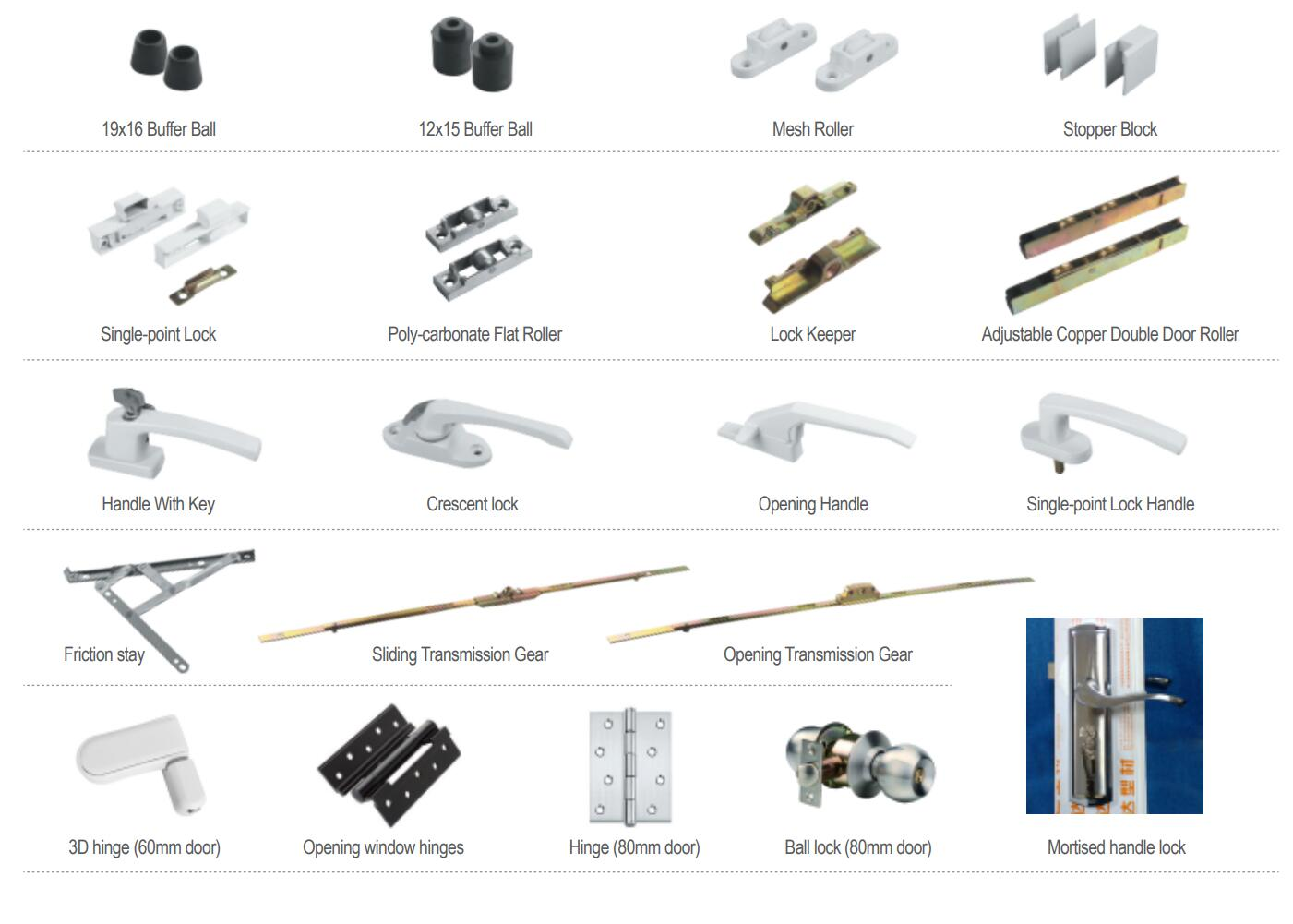 LESSO UPVC System Accessories